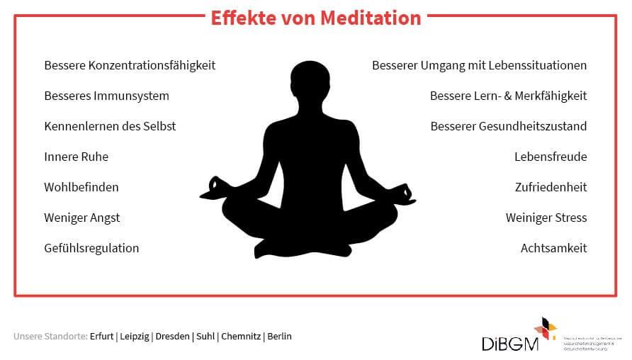 Effekte von Meditation