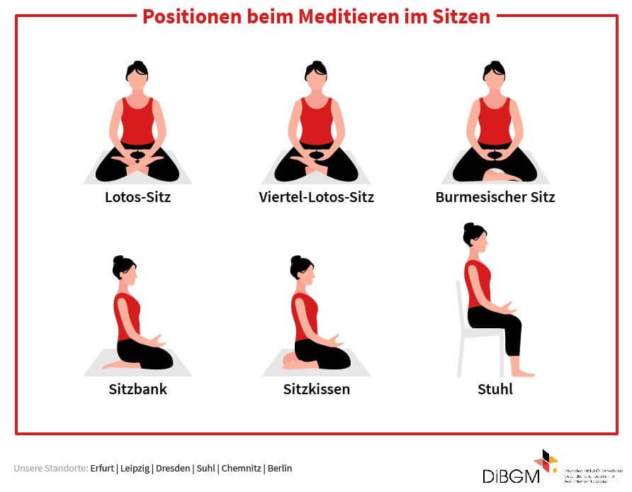 Positionen beim Meditieren im Sitzen